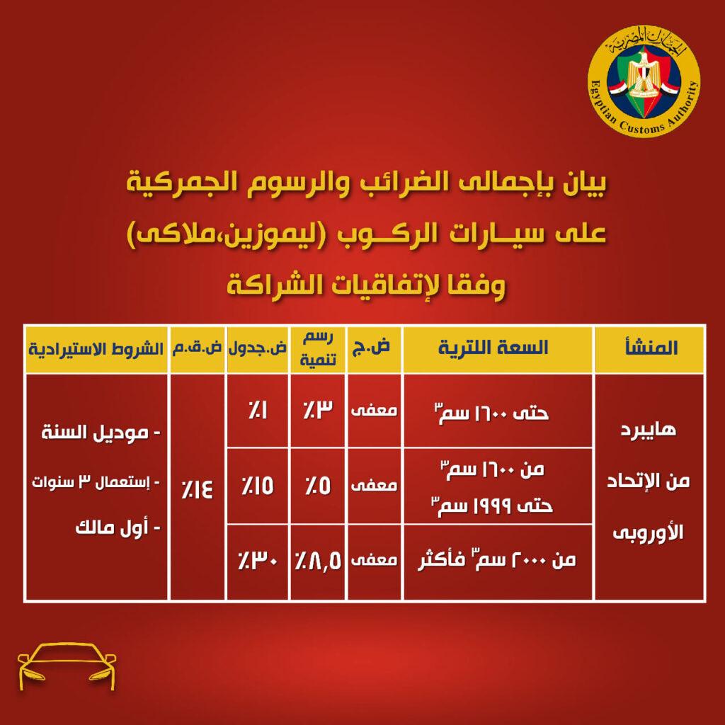 جمارك السيارات الهجينة في مصر